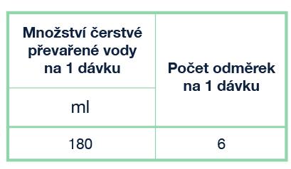Kenadil-3tabulka2